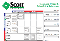 Pnuematic Thread and Tube Size Quick Reference